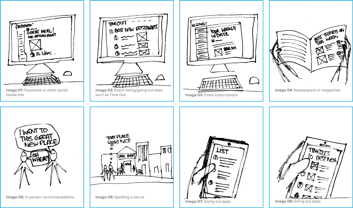 userresearch-userinsights-discoverymethods